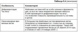 5.9. Файловая система ext4